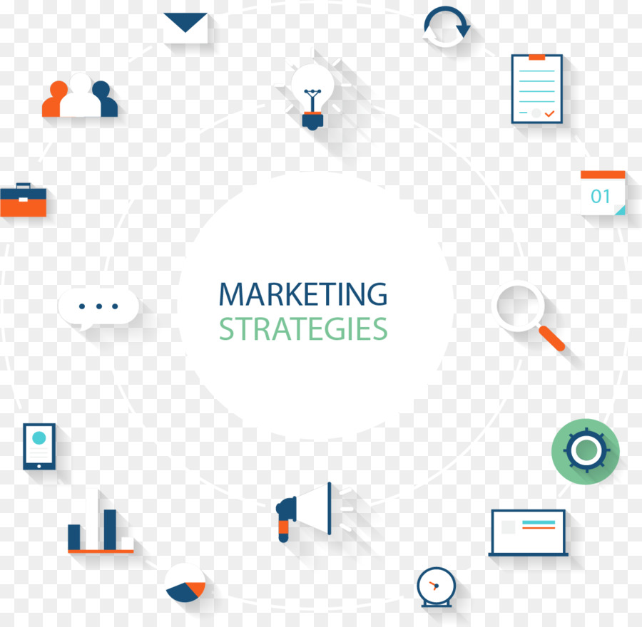 Descarga gratuita de El Marketing Digital, Marketing, Estrategia De Marketing Imágen de Png