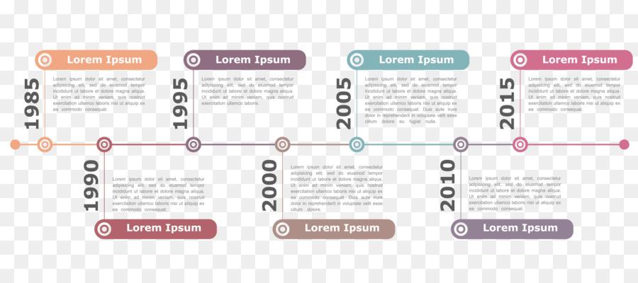 Descarga gratuita de Infografía, Diagrama De Flujo, Gráfico Imágen de Png