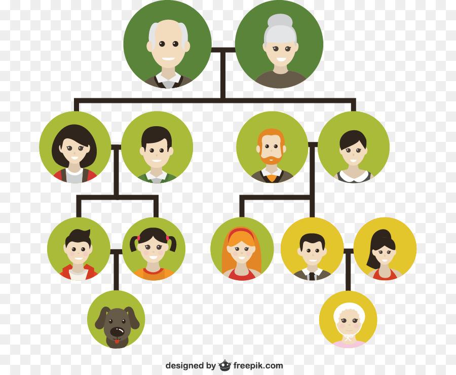Descarga gratuita de árbol De La Familia, La Familia, Genealogía Imágen de Png