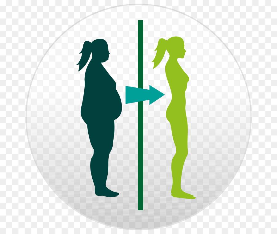 yoga de la pérdida de grasa