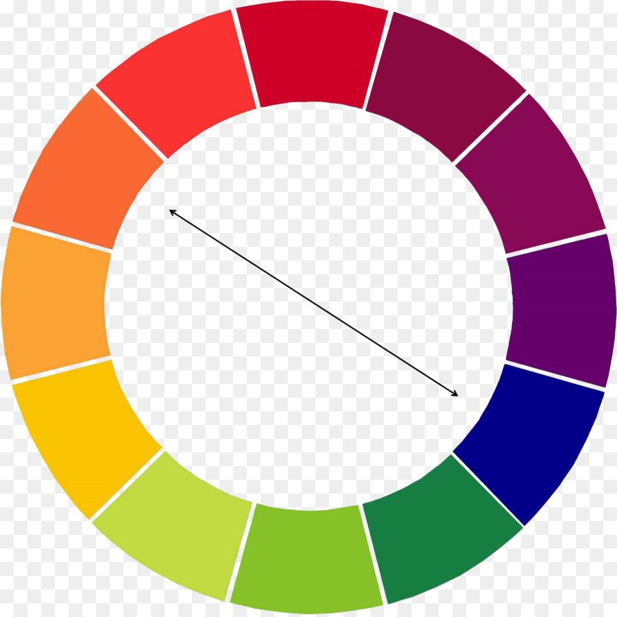 Descarga gratuita de Color, Rueda De Color, La Teoría Del Color imágenes PNG