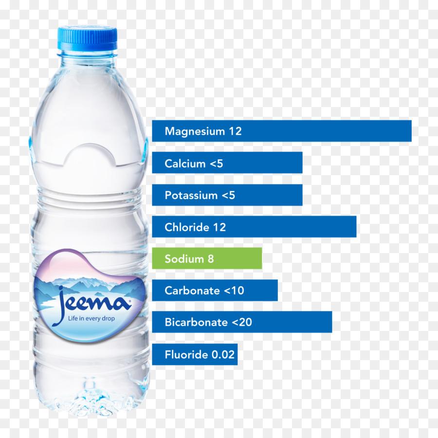Descarga gratuita de Agua Destilada, Agua, Agua Mineral imágenes PNG