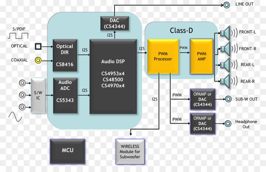 Barra Wiring Diagram