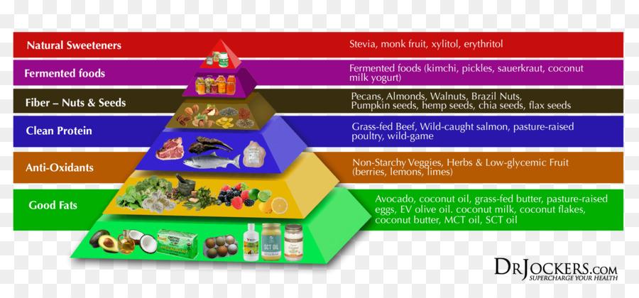 guía gratuita de dieta cetosis