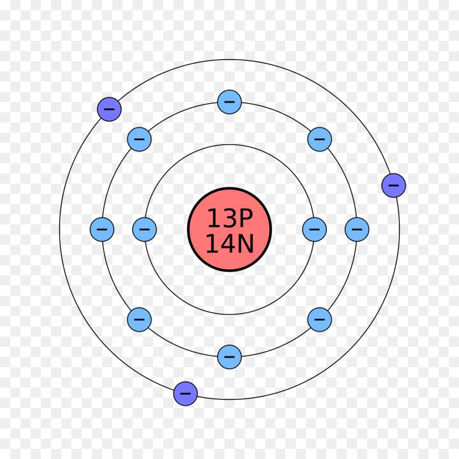 Descarga gratuita de Modelo De Bohr, átomo, La Configuración Electrónica Imágen de Png