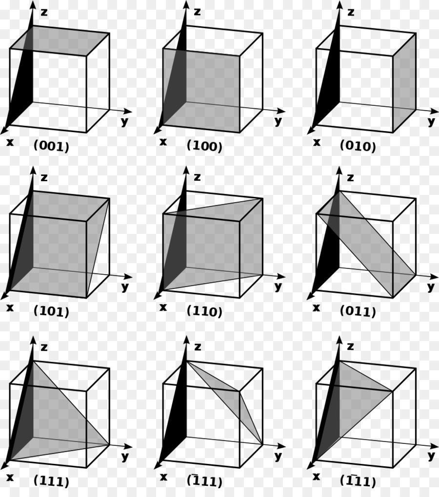 Descarga gratuita de Miller índice, Plano, Sistema Cristalino Cúbico imágenes PNG