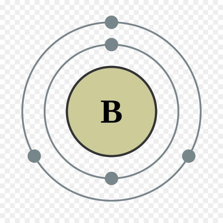 Descarga gratuita de Electrónica De Shell, Electrones De Valencia, Modelo De Bohr Imágen de Png