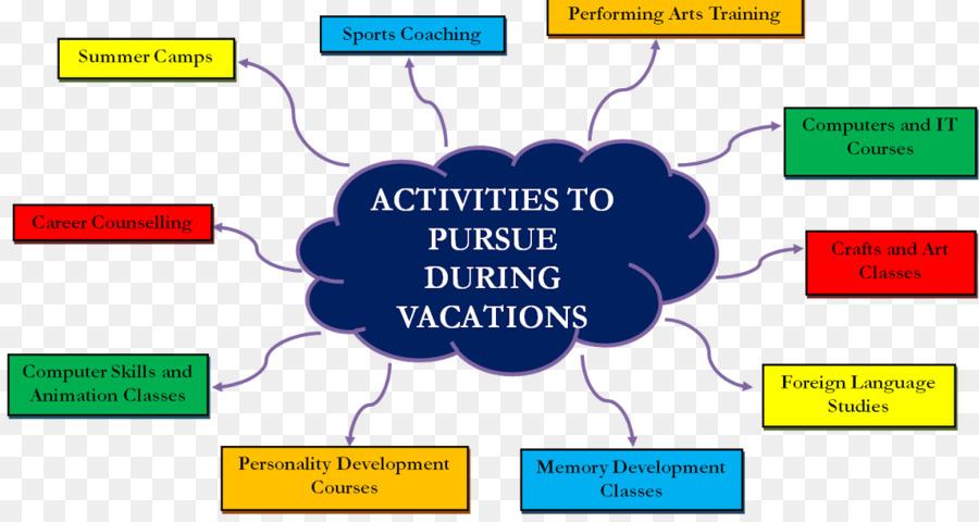 Descarga gratuita de Las Vacaciones De Verano, Vacaciones, La Escuela De Verano Imágen de Png
