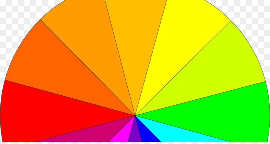 Descarga gratuita de Amarillo, Color, Rueda De Color imágenes PNG