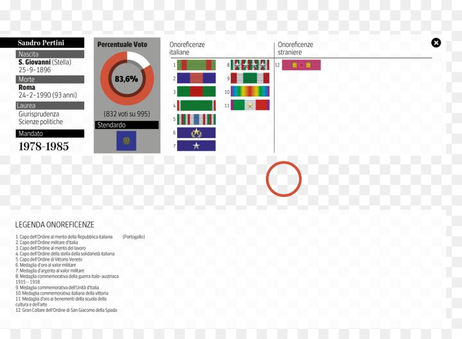 Descarga gratuita de Diseño Gráfico, Diagrama De, Infografía imágenes PNG