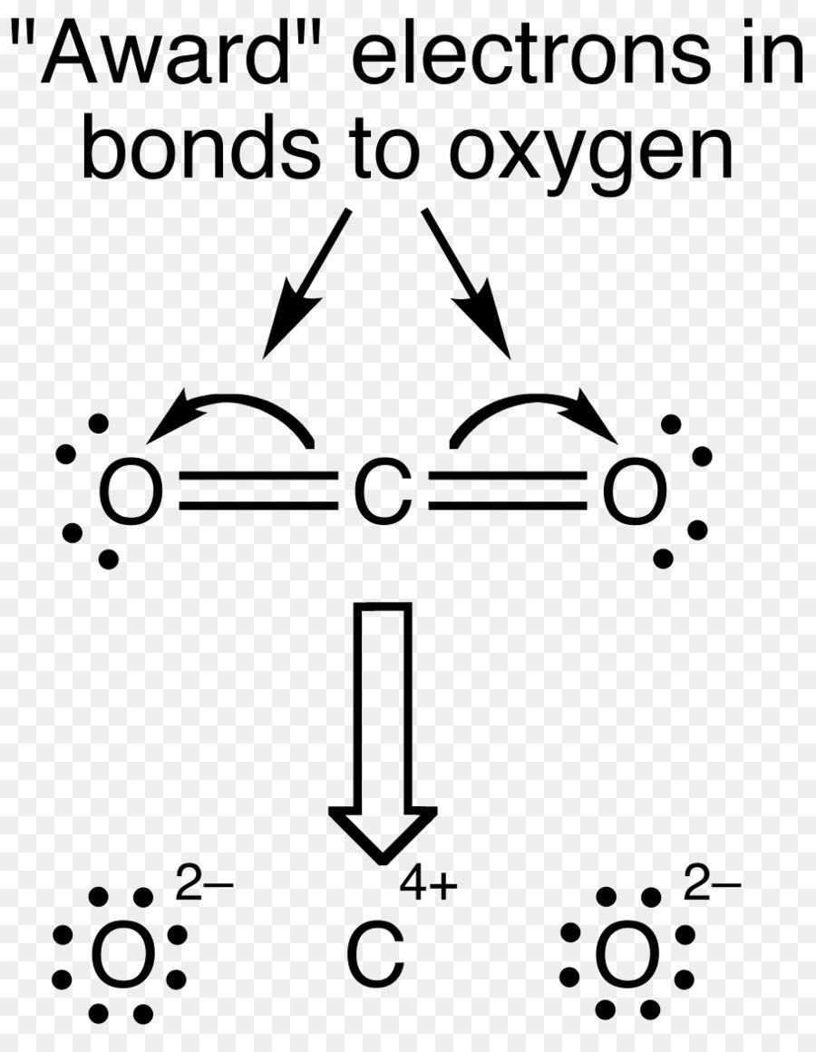 Carga Formal El Dióxido De Carbono La Estructura De Lewis