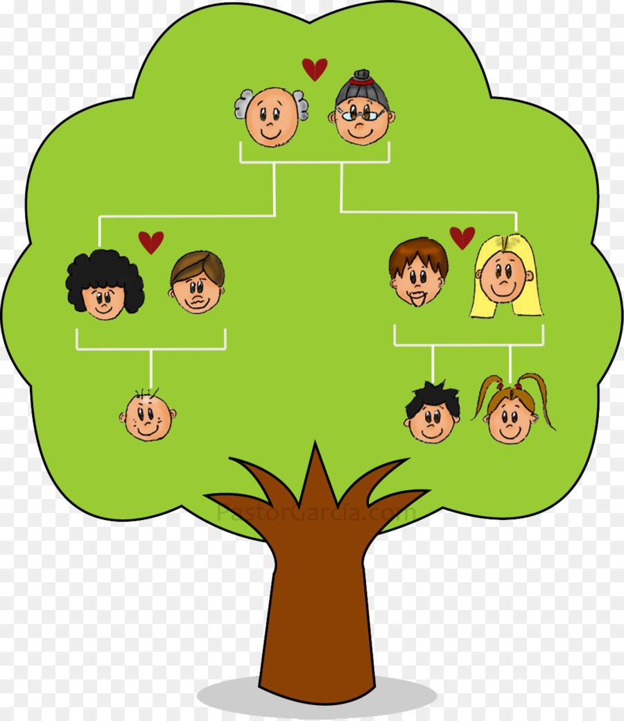 Descarga gratuita de árbol De La Familia, La Familia, Niño imágenes PNG