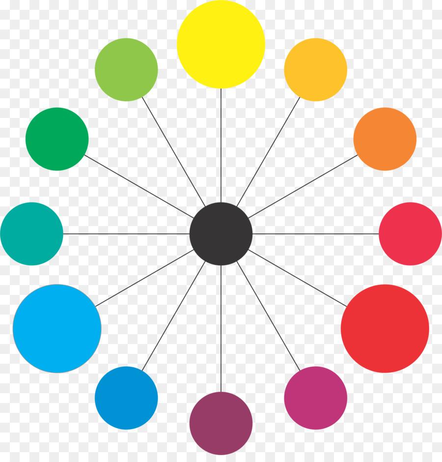 Descarga gratuita de Rueda De Color, Color, La Cultura imágenes PNG