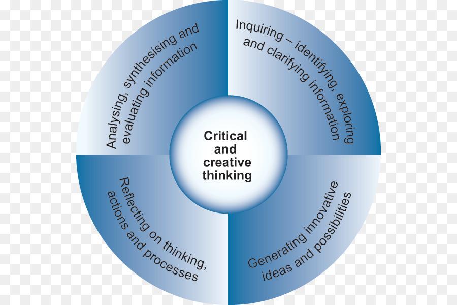 Descarga gratuita de El Pensamiento Crítico, Pensamiento, Habilidad Analítica imágenes PNG