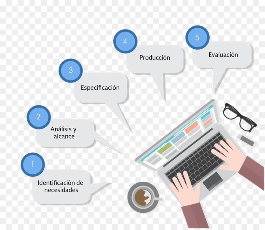 Descarga gratuita de Desarrollo Web, Wordpress, Sistema De Gestión De Contenidos Imágen de Png