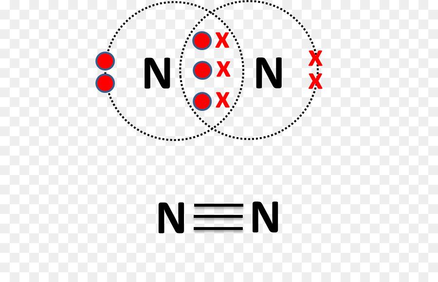 Descarga gratuita de Enlace Triple, Enlace Químico, Nitrógeno Imágen de Png