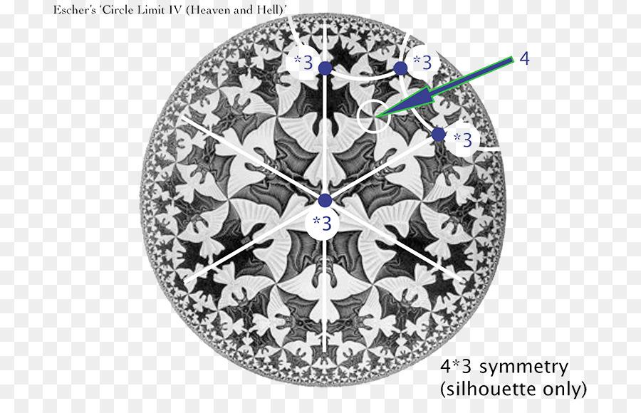 Descarga gratuita de Círculo Límite Iii, Círculo Límite Iv, Dibujo De Manos imágenes PNG