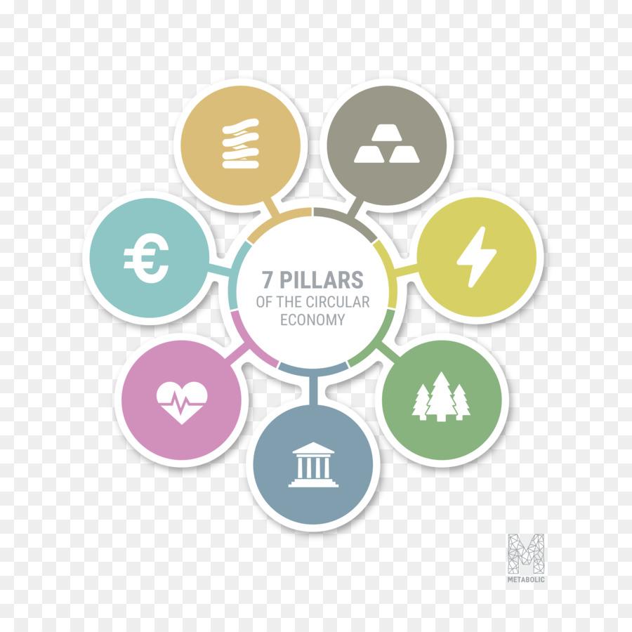 Descarga gratuita de Economía Circular, Economía, La Economía imágenes PNG