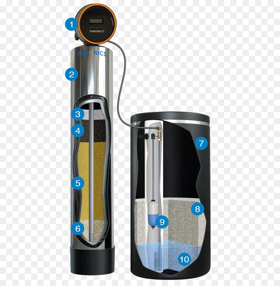 Descarga gratuita de Agua, Puronics Service Inc, De Purificación De Agua Imágen de Png