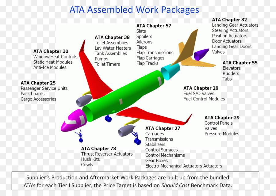 Descarga gratuita de Avión, Aviones, Ata 100 Imágen de Png