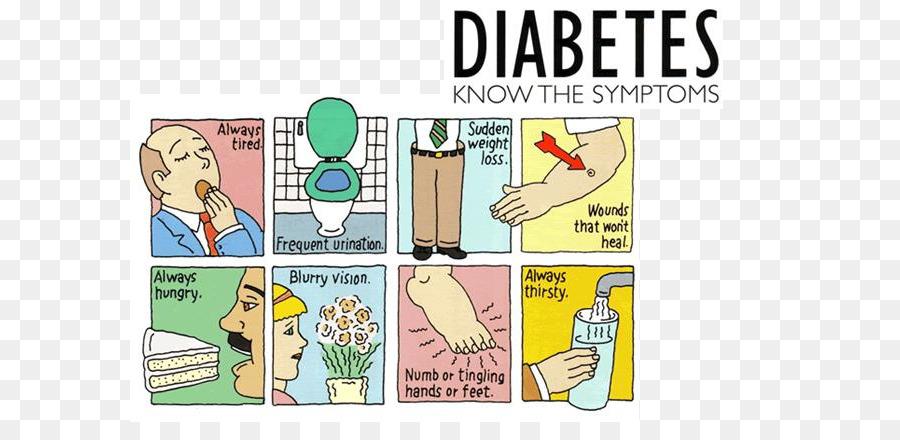 Imagen de diabetes mellitus tipo 1