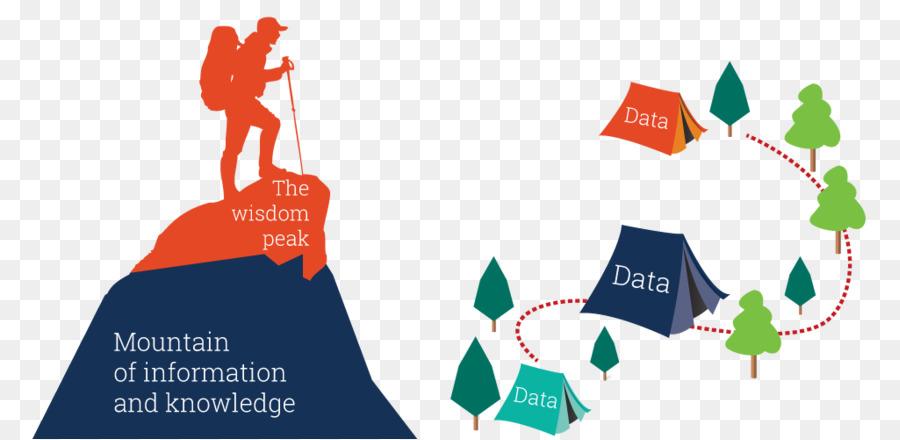 Descarga gratuita de Dikw Pirámide, La Gestión Del Conocimiento, Datos Vinculados imágenes PNG