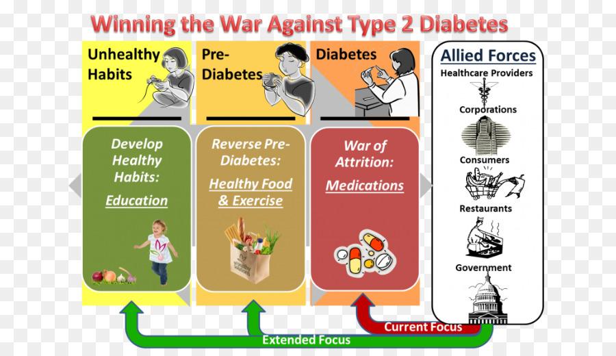 imagen de diabetes mellitus tipo 2