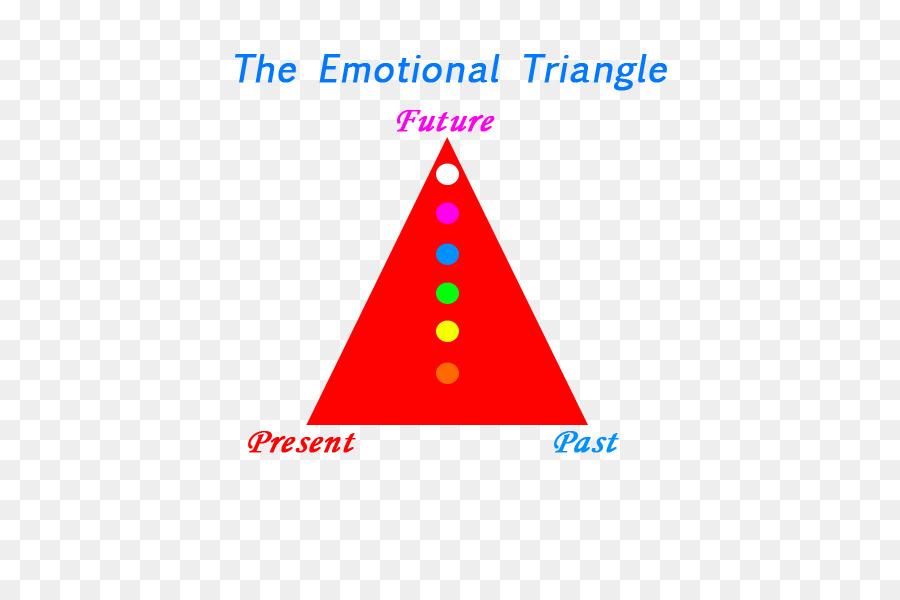 Descarga gratuita de Triángulo, Logotipo, Punto imágenes PNG