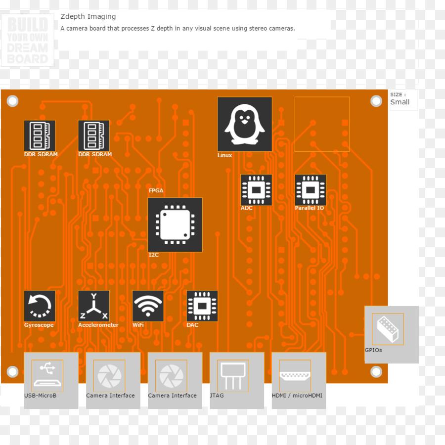 Descarga gratuita de Diseño Gráfico, Marca imágenes PNG