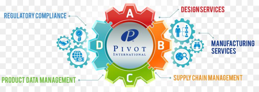 Descarga gratuita de Logotipo, Marca, El Desarrollo De Nuevos Productos imágenes PNG