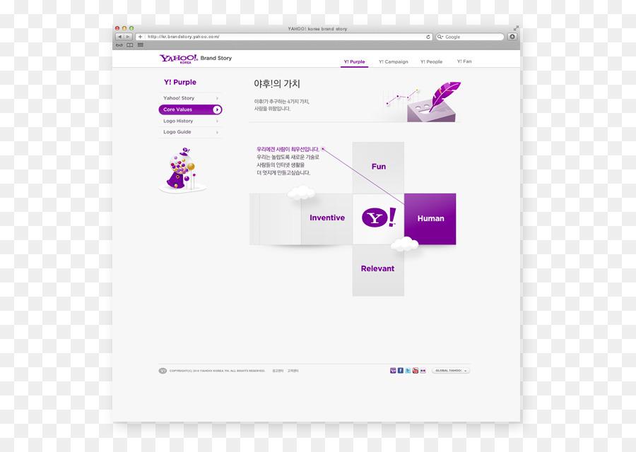 Descarga gratuita de Captura De Pantalla, Logotipo, Página Web Imágen de Png