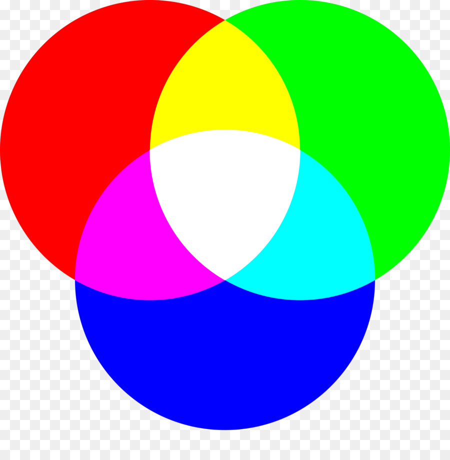 Descarga gratuita de Modelo De Color Rgb, El Modelo De Color, Color Imágen de Png