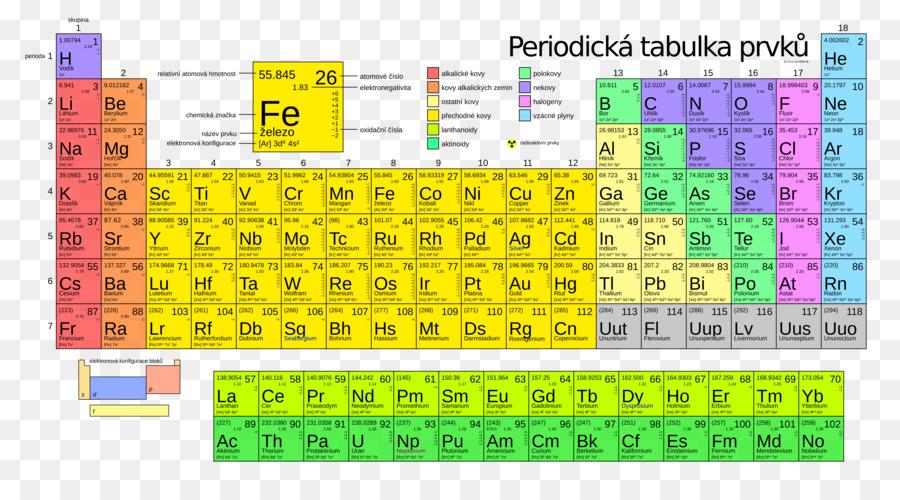 Descarga gratuita de Tabla Periódica, Elemento Químico, Tabla imágenes PNG