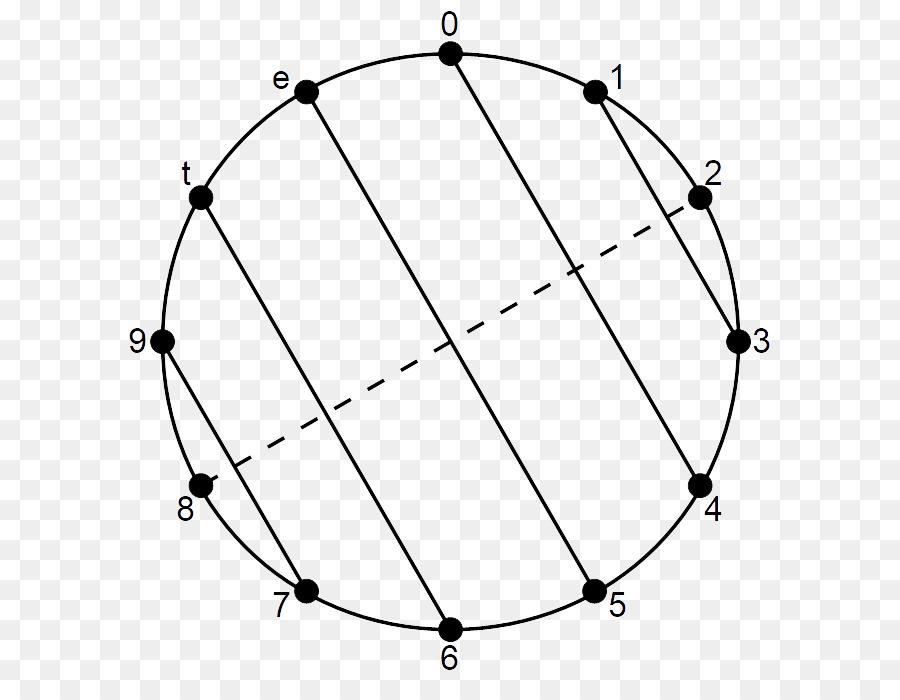 Descarga gratuita de átomo, Modelo De Bohr, Elemento Químico Imágen de Png