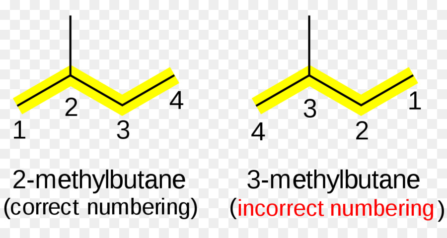 Nomenclatura De La Iupac De Química Orgánica Grupo Funcional