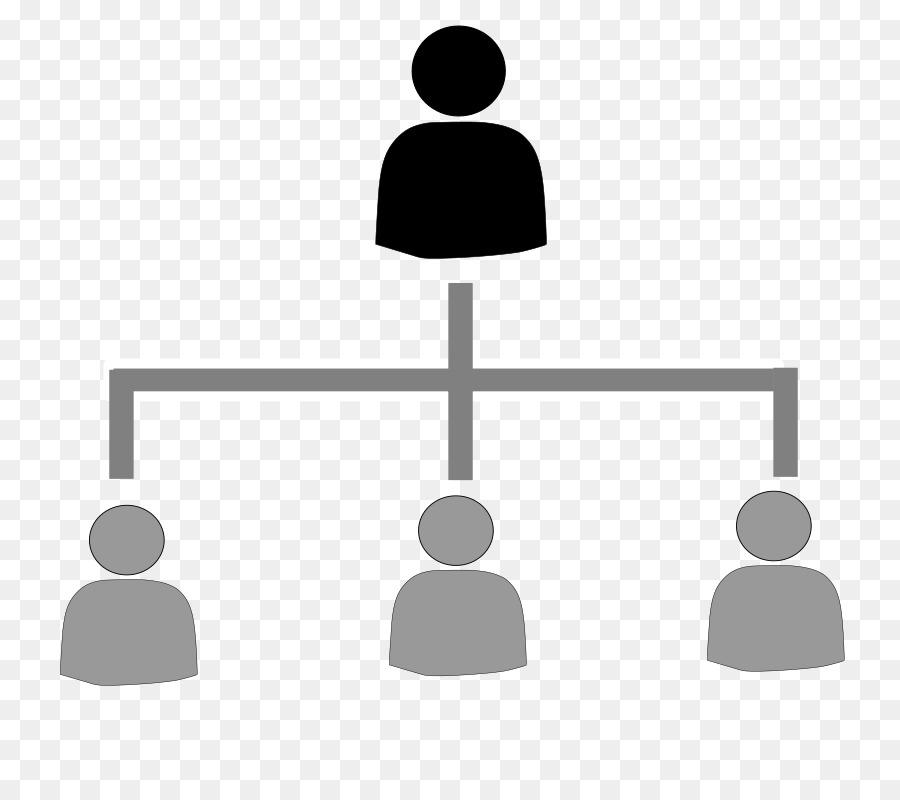 Organización Organigrama Estructura De La Organización