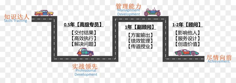 Descarga gratuita de Universidad De Guangdong De La Tecnología, Grupo Empresarial, Negocio Imágen de Png