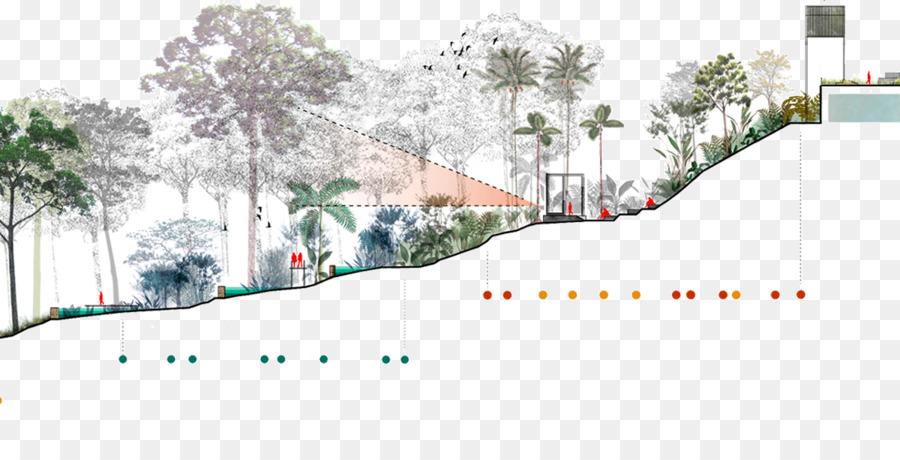 Descarga gratuita de El Diseño Urbano, Transporte, El Modo De Transporte Imágen de Png